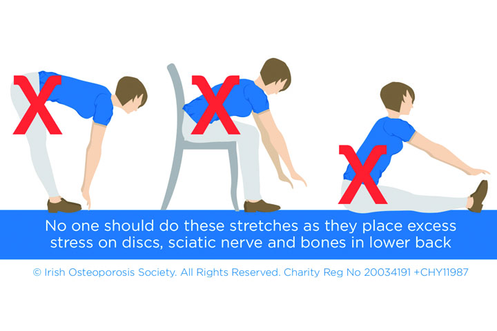 Exercises for osteoporosis